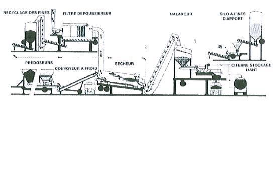 apequa association pour la pr servation de la qualit de vie apequa association pour la. Black Bedroom Furniture Sets. Home Design Ideas